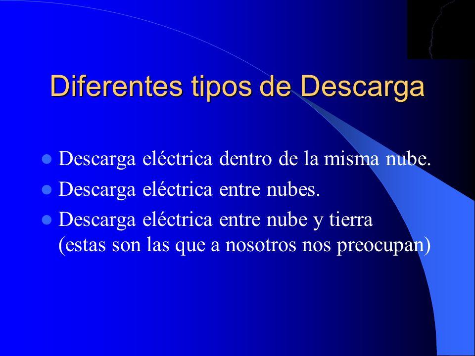 Diferentes tipos de Descarga