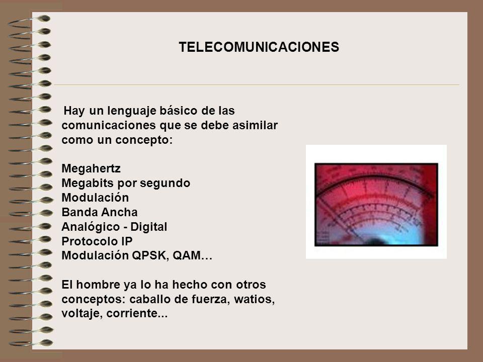 TELECOMUNICACIONES Megahertz Megabits por segundo Modulación