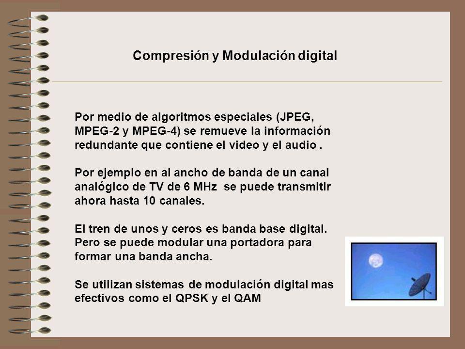 Compresión y Modulación digital