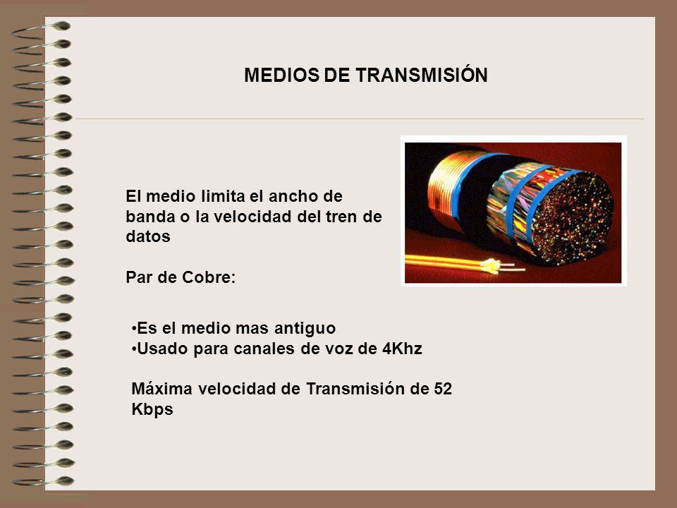 MEDIOS DE TRANSMISIÓN El medio limita el ancho de banda o la velocidad del tren de datos. Par de Cobre: