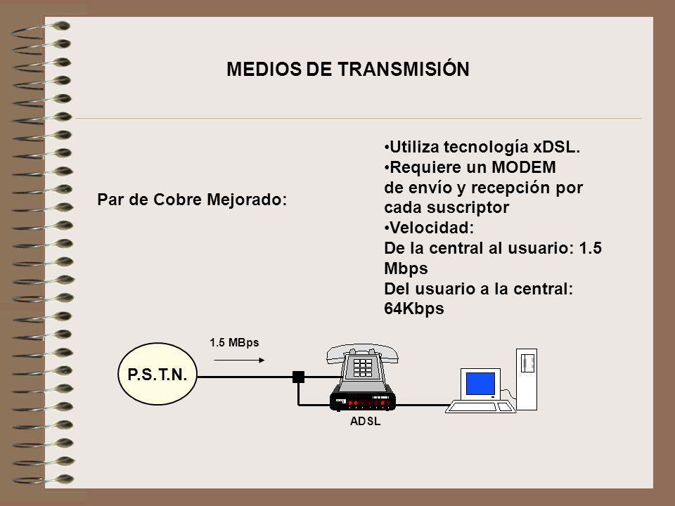 MEDIOS DE TRANSMISIÓN Utiliza tecnología xDSL. Requiere un MODEM