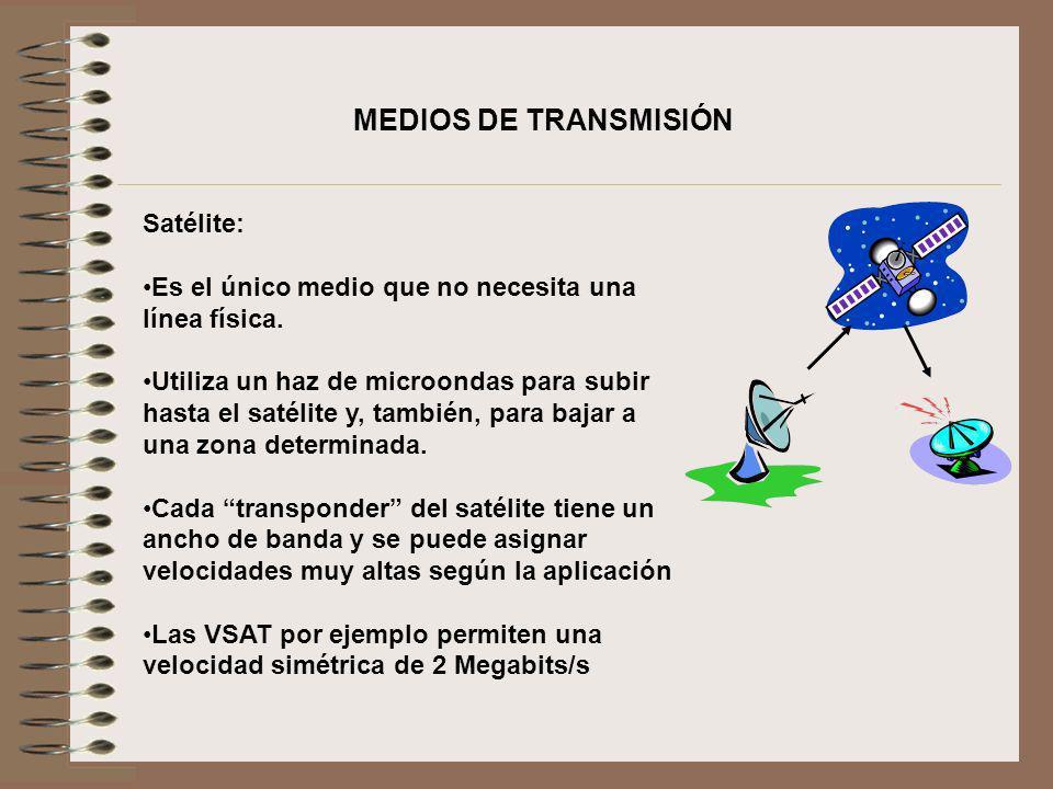 MEDIOS DE TRANSMISIÓN Satélite: