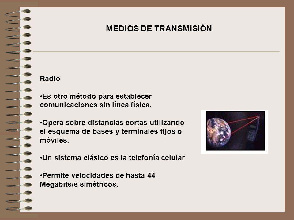 MEDIOS DE TRANSMISIÓN Radio