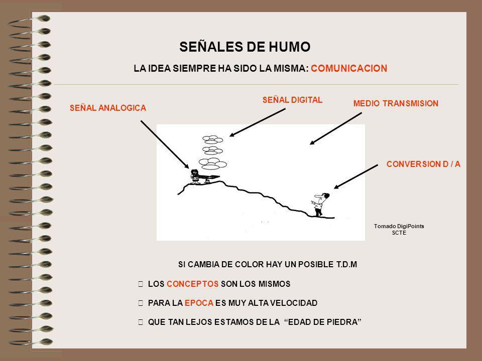 SEÑALES DE HUMO LA IDEA SIEMPRE HA SIDO LA MISMA: COMUNICACION