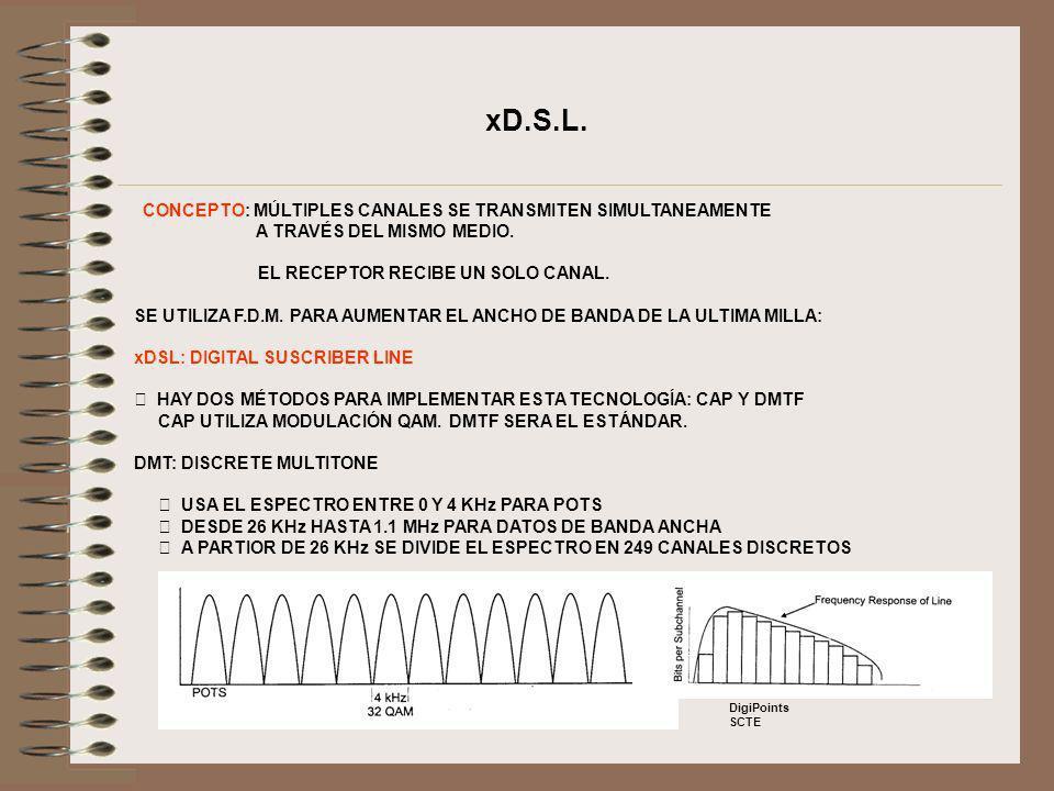 xD.S.L. CONCEPTO: MÚLTIPLES CANALES SE TRANSMITEN SIMULTANEAMENTE