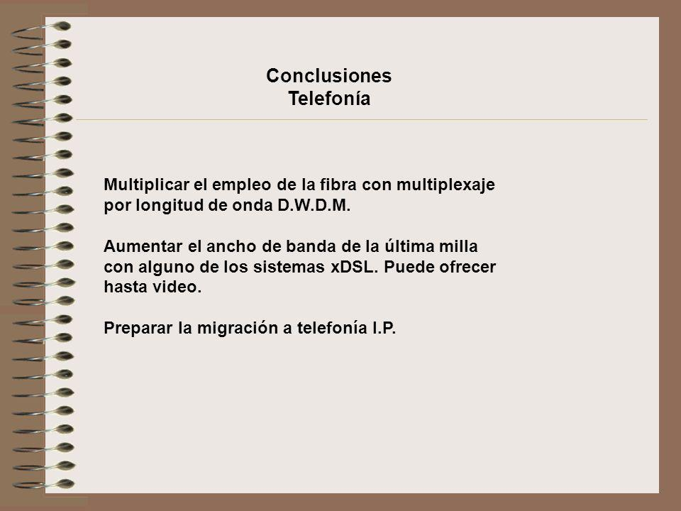 Conclusiones Telefonía