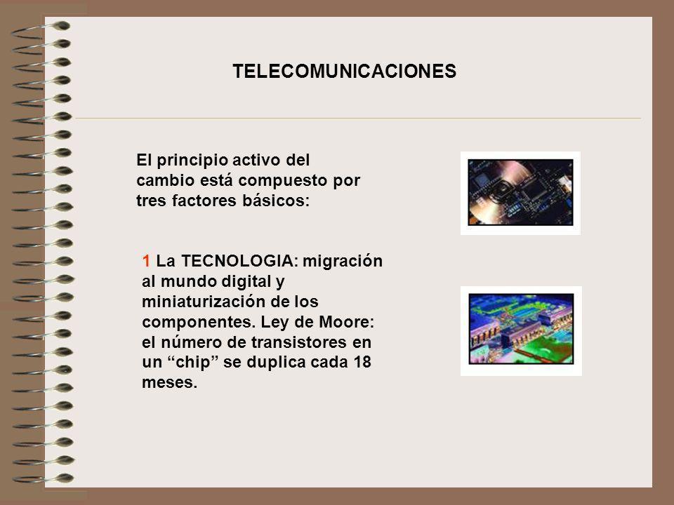 TELECOMUNICACIONES El principio activo del cambio está compuesto por tres factores básicos: