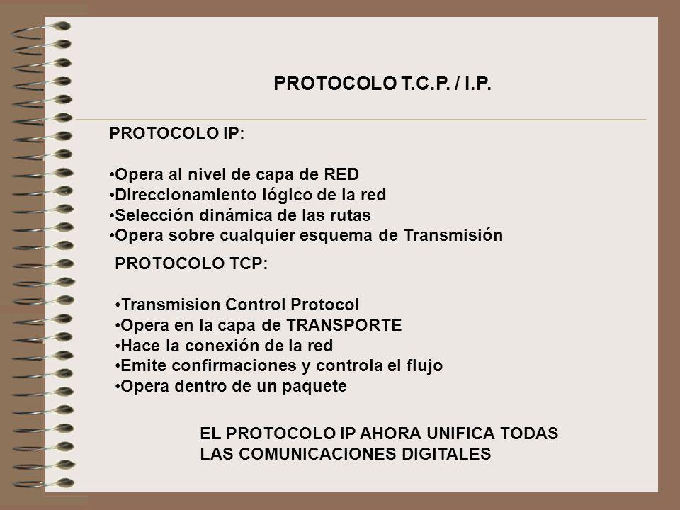 PROTOCOLO T.C.P. / I.P. PROTOCOLO IP: Opera al nivel de capa de RED