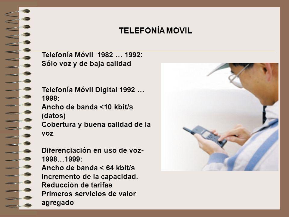 TELEFONÍA MOVIL Telefonía Móvil 1982 … 1992: