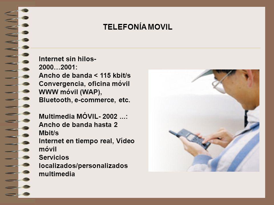TELEFONÍA MOVIL Internet sin hilos- 2000…2001: