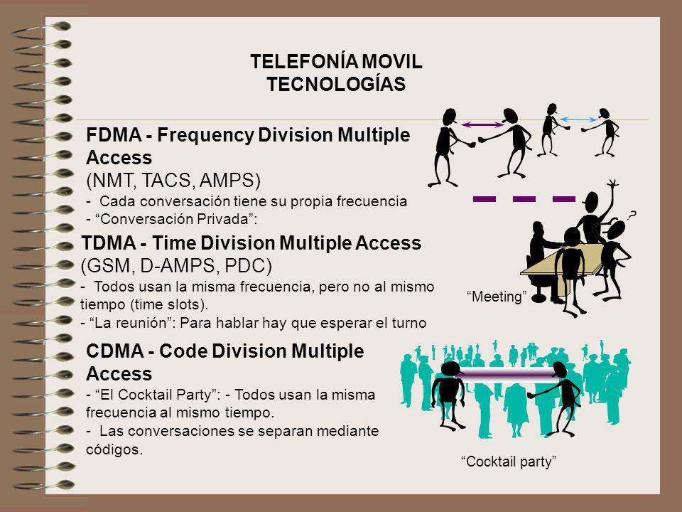 TELEFONÍA MOVIL TECNOLOGÍAS