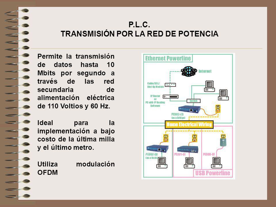 TRANSMISIÓN POR LA RED DE POTENCIA