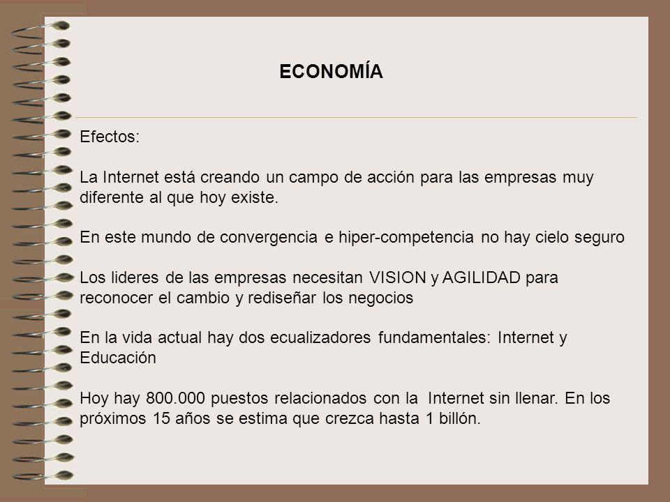 ECONOMÍAEfectos: La Internet está creando un campo de acción para las empresas muy diferente al que hoy existe.