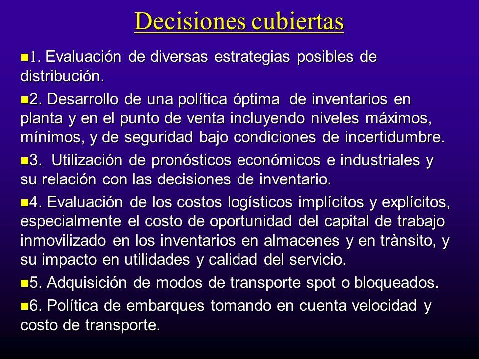 Decisiones cubiertas1. Evaluación de diversas estrategias posibles de distribución.