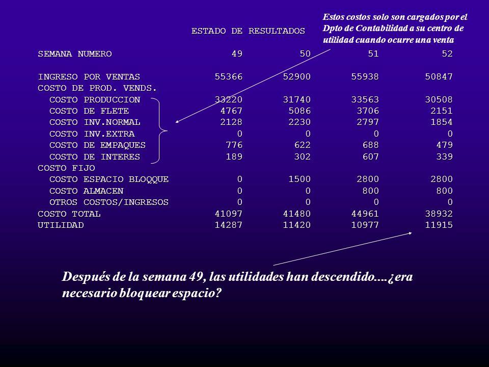 ESTADO DE RESULTADOSSEMANA NUMERO 49 50 51 52.