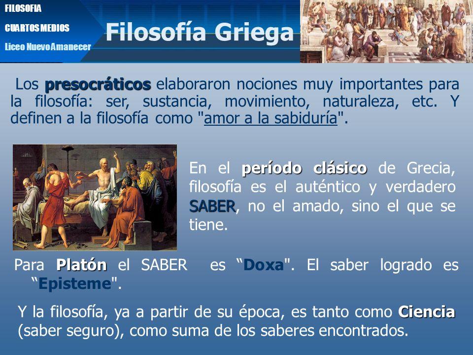 FILOSOFIA Filosofía Griega. CUARTOS MEDIOS. Liceo Nuevo Amanecer.