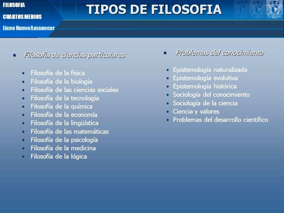 TIPOS DE FILOSOFIA Problemas del conocimiento