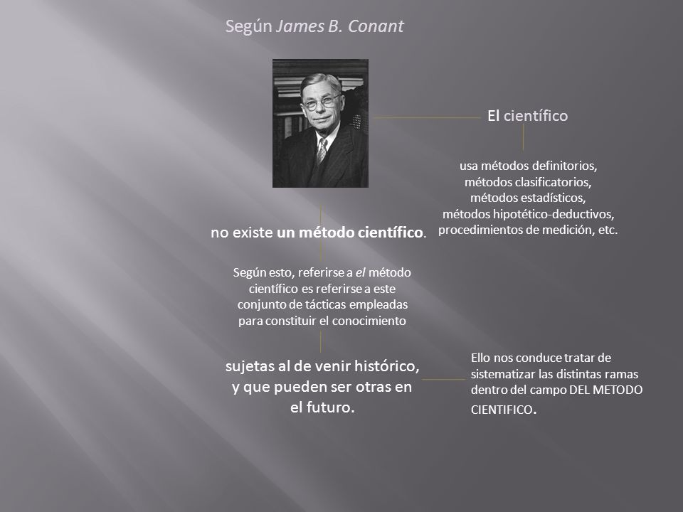 Según James B. Conant El científico no existe un método científico.