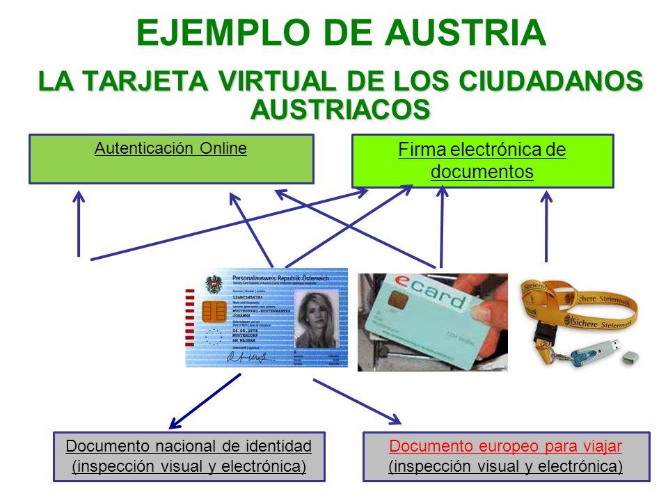EJEMPLO DE AUSTRIA LA TARJETA VIRTUAL DE LOS CIUDADANOS AUSTRIACOS