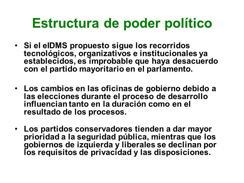 Estructura de poder político