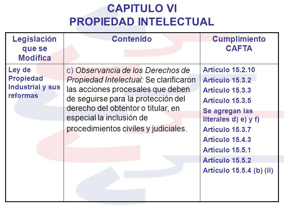 PROPIEDAD INTELECTUAL Legislación que se Modifica