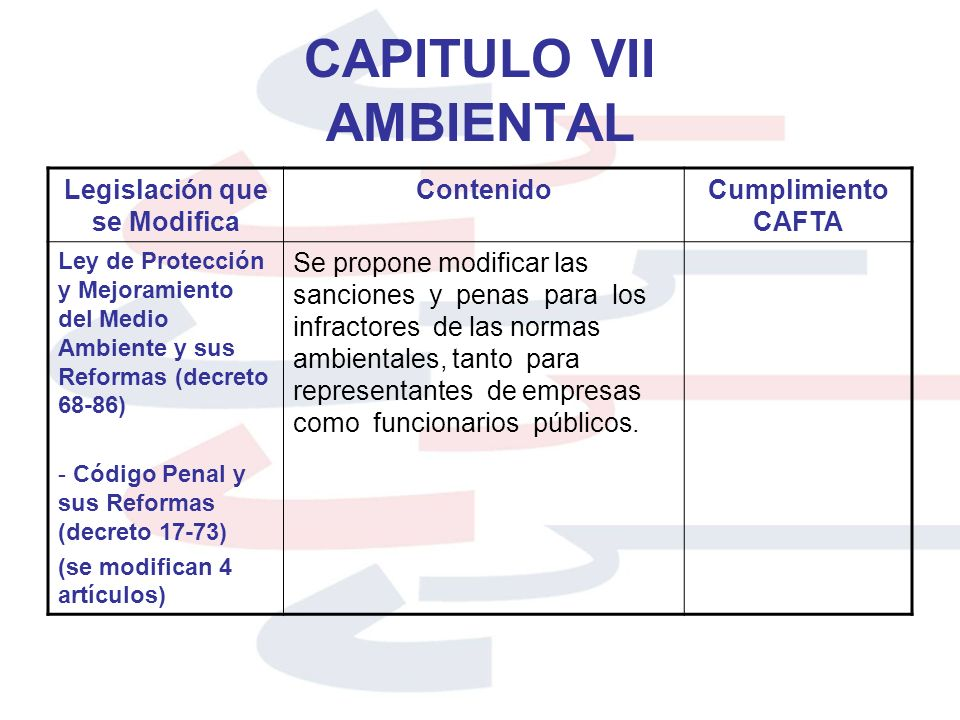 CAPITULO VII AMBIENTAL