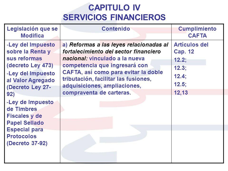 CAPITULO IV SERVICIOS FINANCIEROS