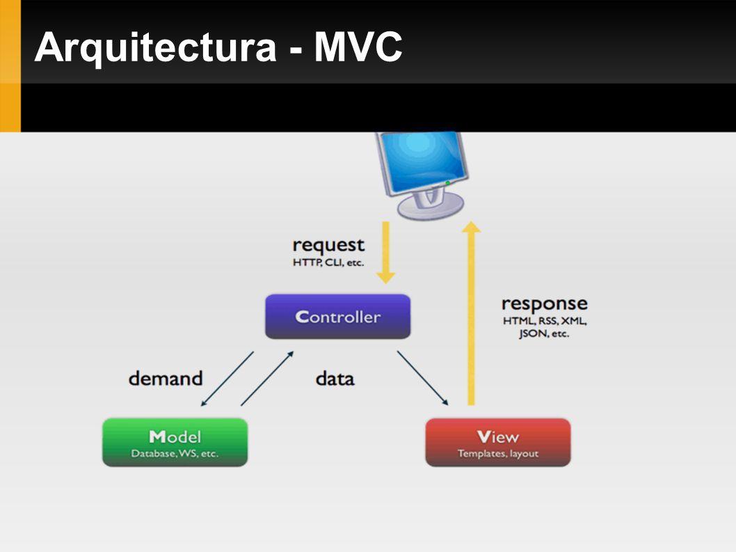 Arquitectura - MVC