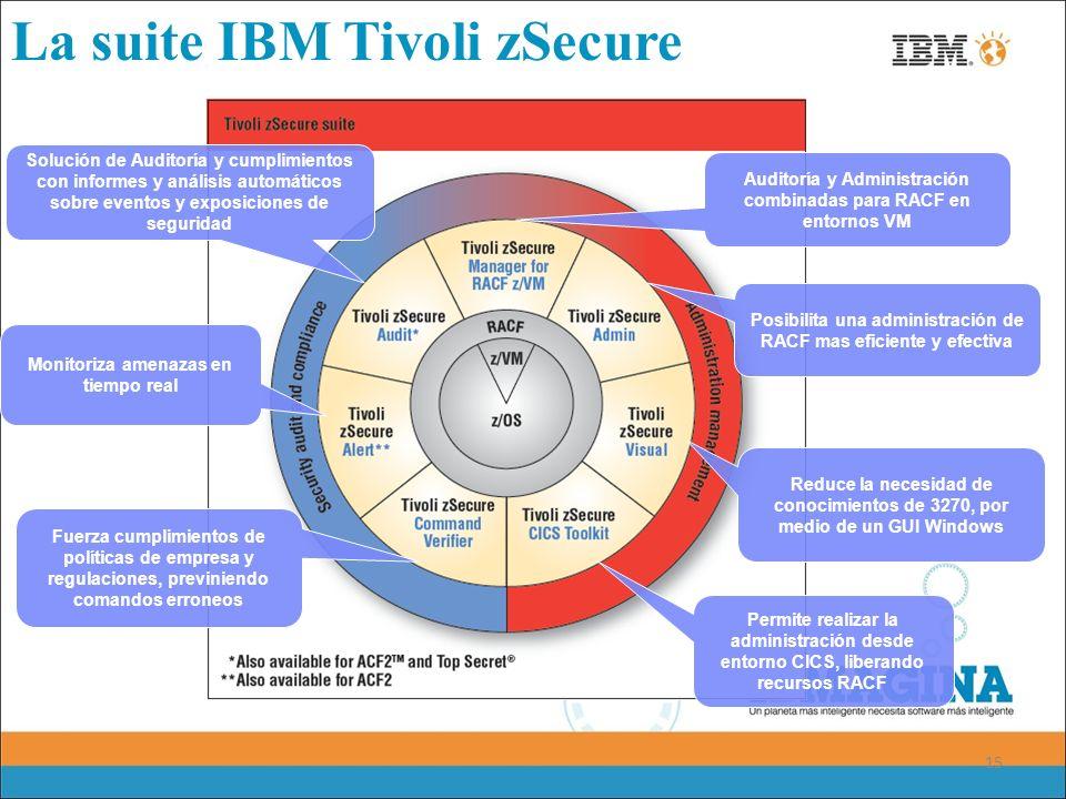 La suite IBM Tivoli zSecure