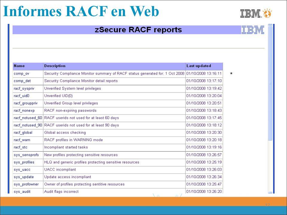 Informes RACF en Web * Veamos el detalle del primero a continuación 17
