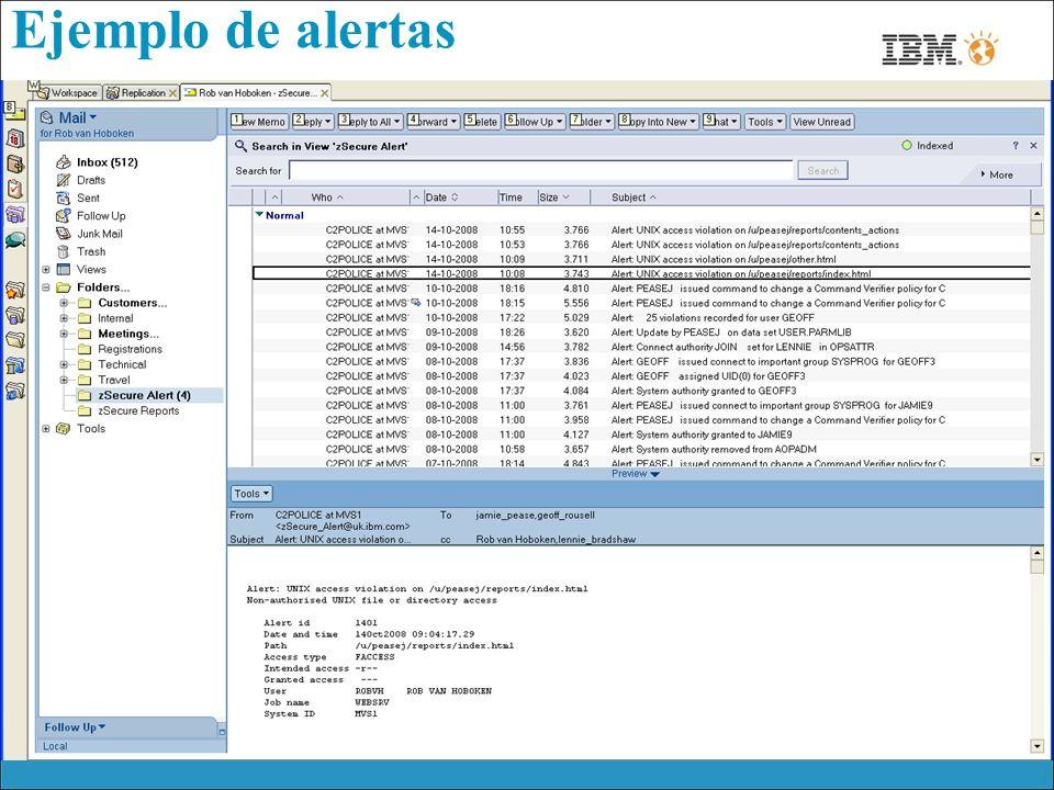 Ejemplo de alertasEste sería la entrada de correo del controlador o gestor de seguridad.