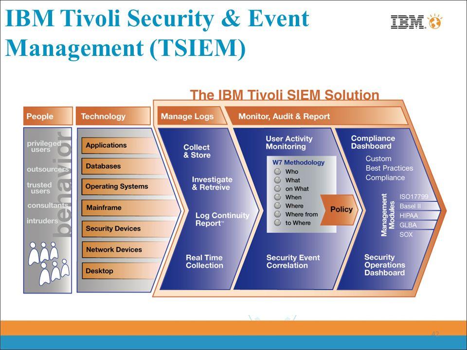 IBM Tivoli Security & Event Management (TSIEM)