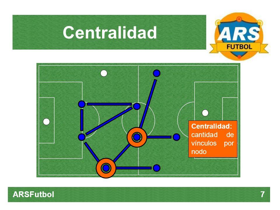 Centralidad Centralidad: cantidad de vínculos por nodo.