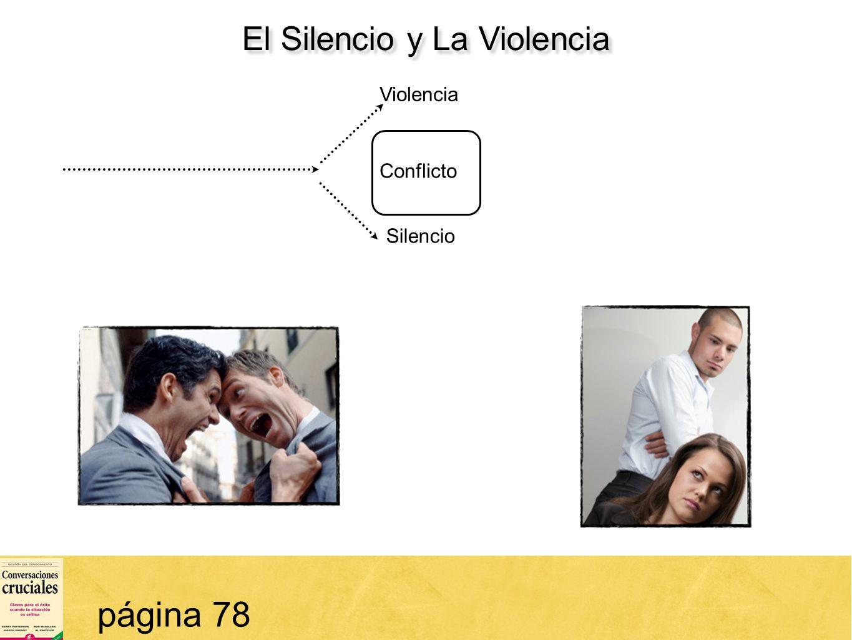 El Silencio y La Violencia