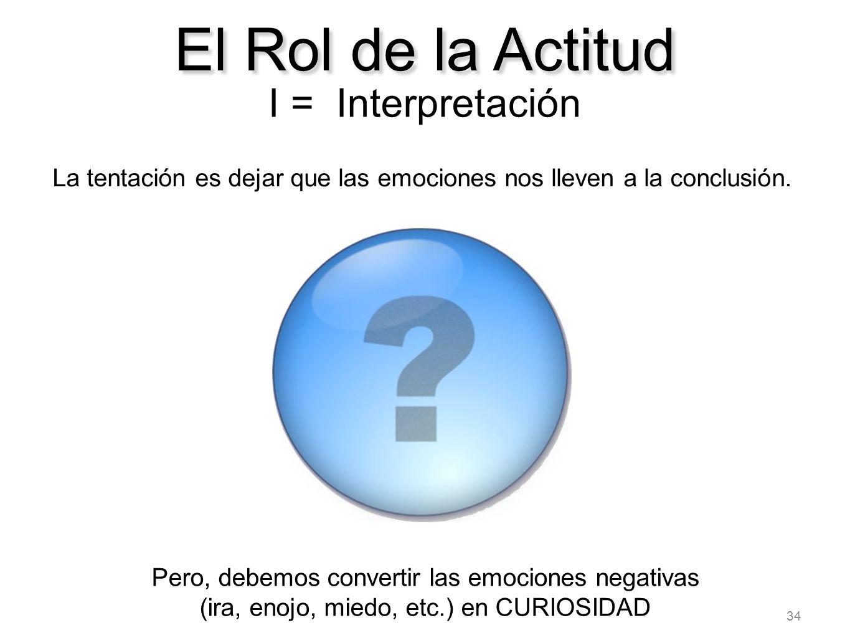 El Rol de la Actitud I = Interpretación