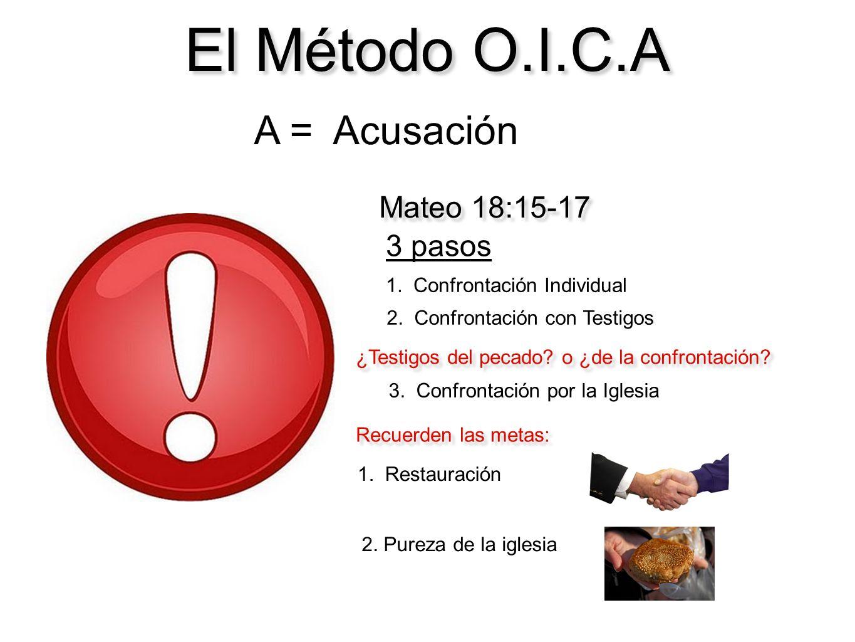 El Método O.I.C.A A = Acusación Mateo 18:15-17 3 pasos