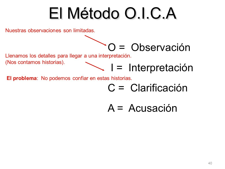 El Método O.I.C.A O = Observación I = Interpretación C = Clarificación
