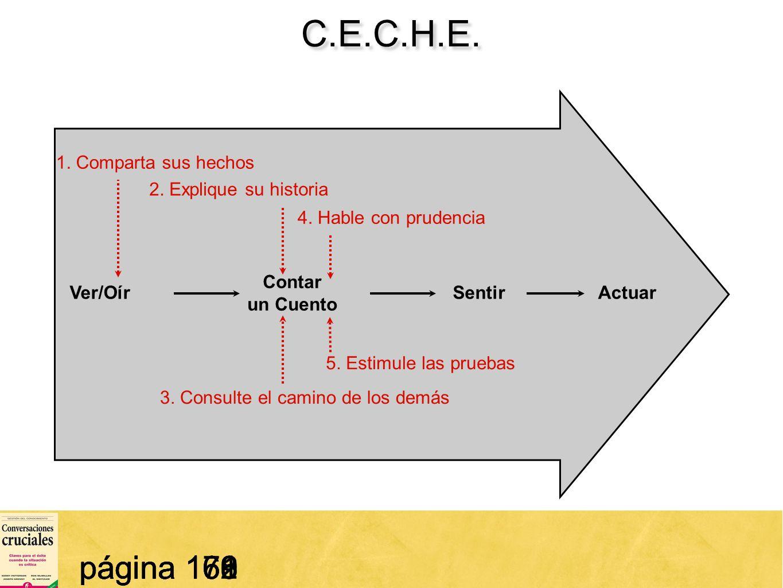 C.E.C.H.E. página 172 página 169 página 168 página 166 página 161