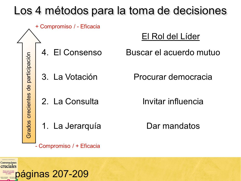 Los 4 métodos para la toma de decisiones