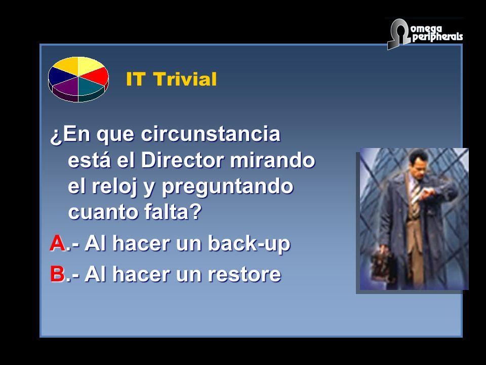 IT Trivial ¿En que circunstancia está el Director mirando el reloj y preguntando cuanto falta A.- Al hacer un back-up.