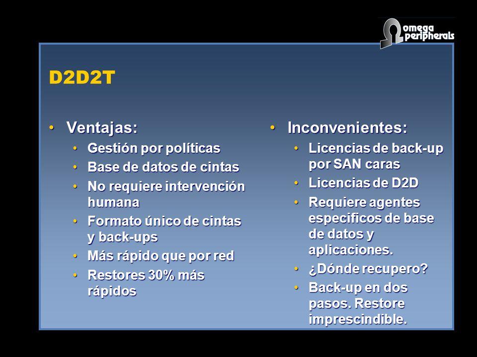 D2D2T Ventajas: Inconvenientes: Gestión por políticas