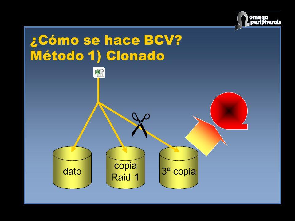 ¿Cómo se hace BCV Método 1) Clonado