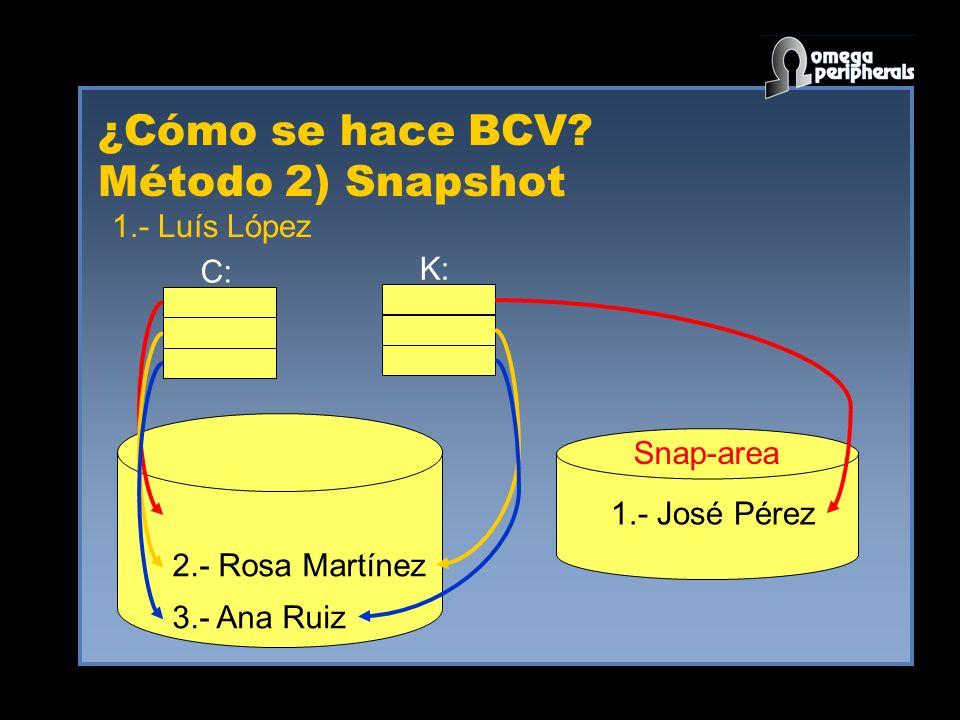 ¿Cómo se hace BCV Método 2) Snapshot