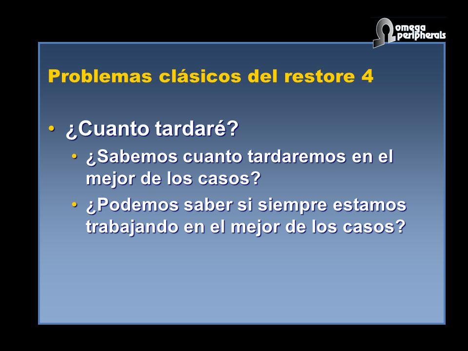 Problemas clásicos del restore 4