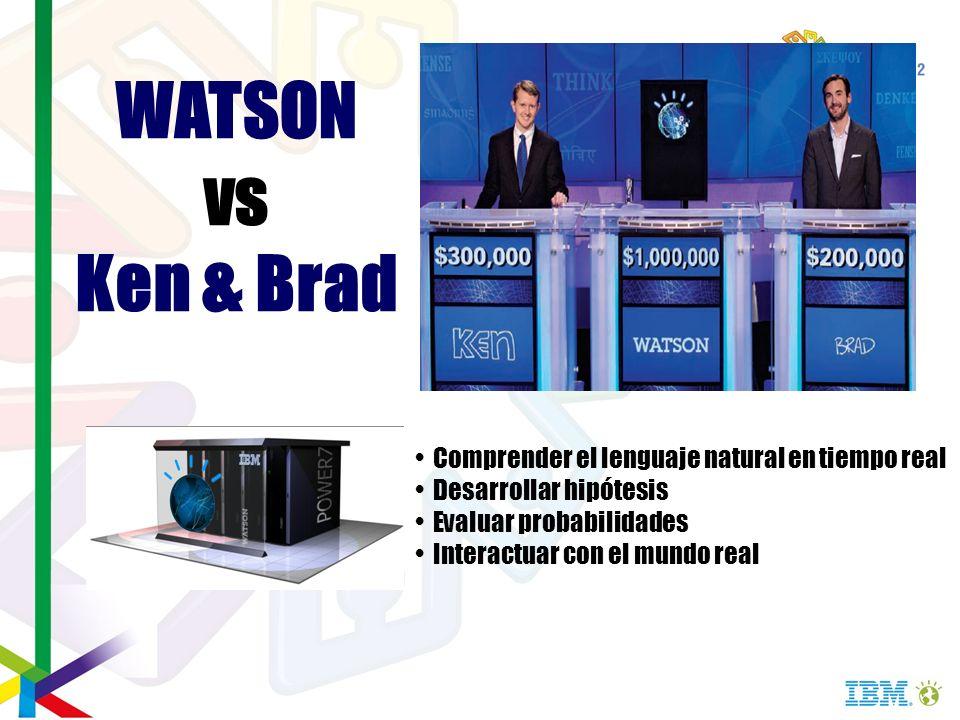 WATSON vs Ken & Brad Comprender el lenguaje natural en tiempo real