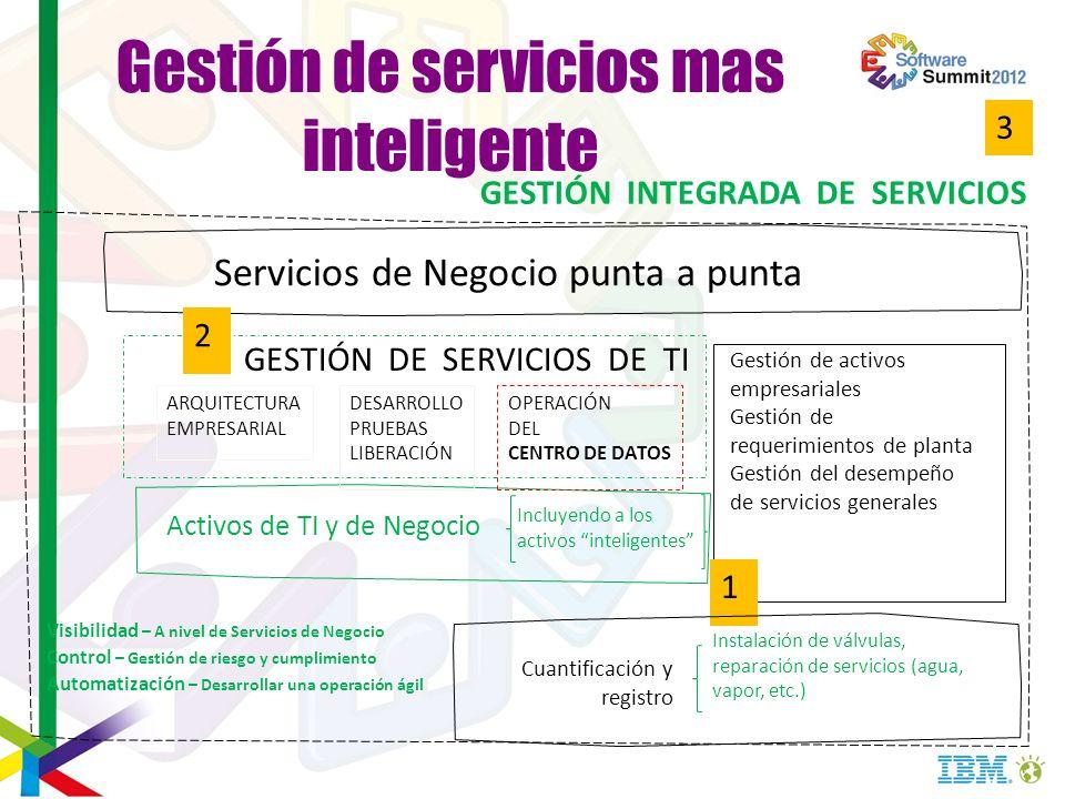 Gestión de servicios mas inteligente