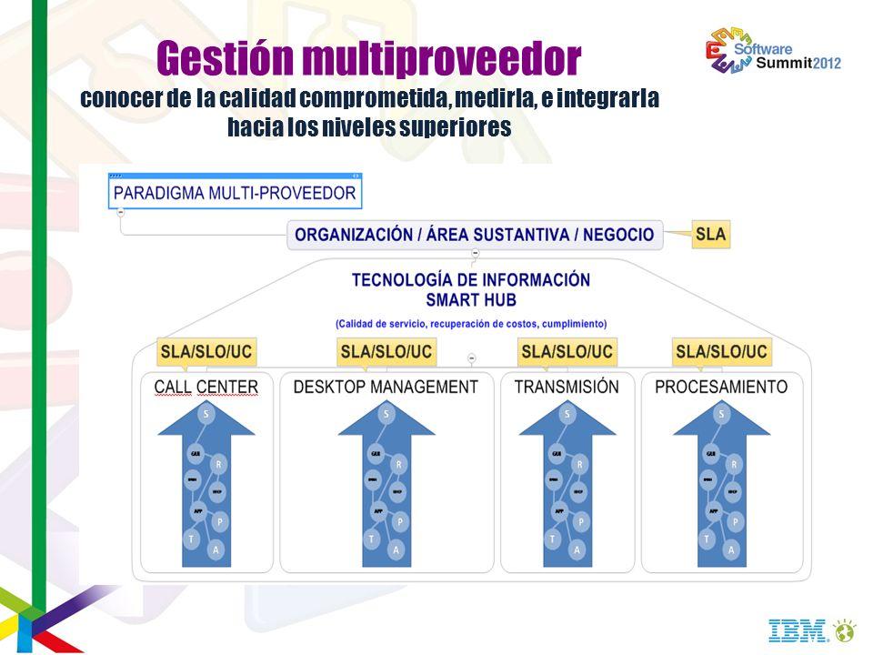 Gestión multiproveedor conocer de la calidad comprometida, medirla, e integrarla hacia los niveles superiores