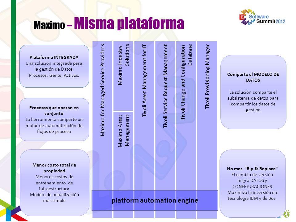 Maximo – Misma plataforma
