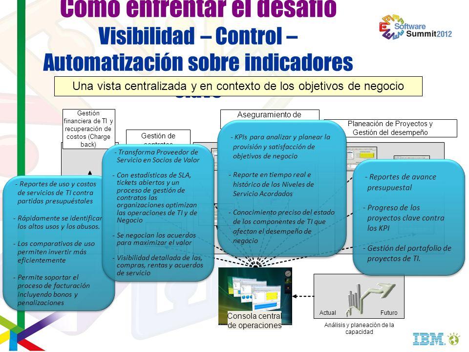 Cómo enfrentar el desafío Visibilidad – Control – Automatización sobre indicadores clave