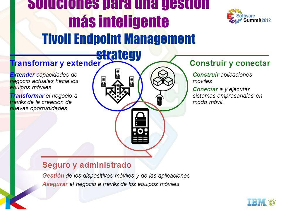 Soluciones para una gestión más inteligente Tivoli Endpoint Management strategy